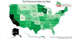 average us pharmacist salary