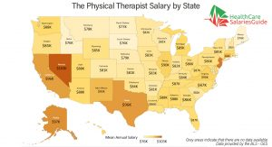 average us physical therapist salary