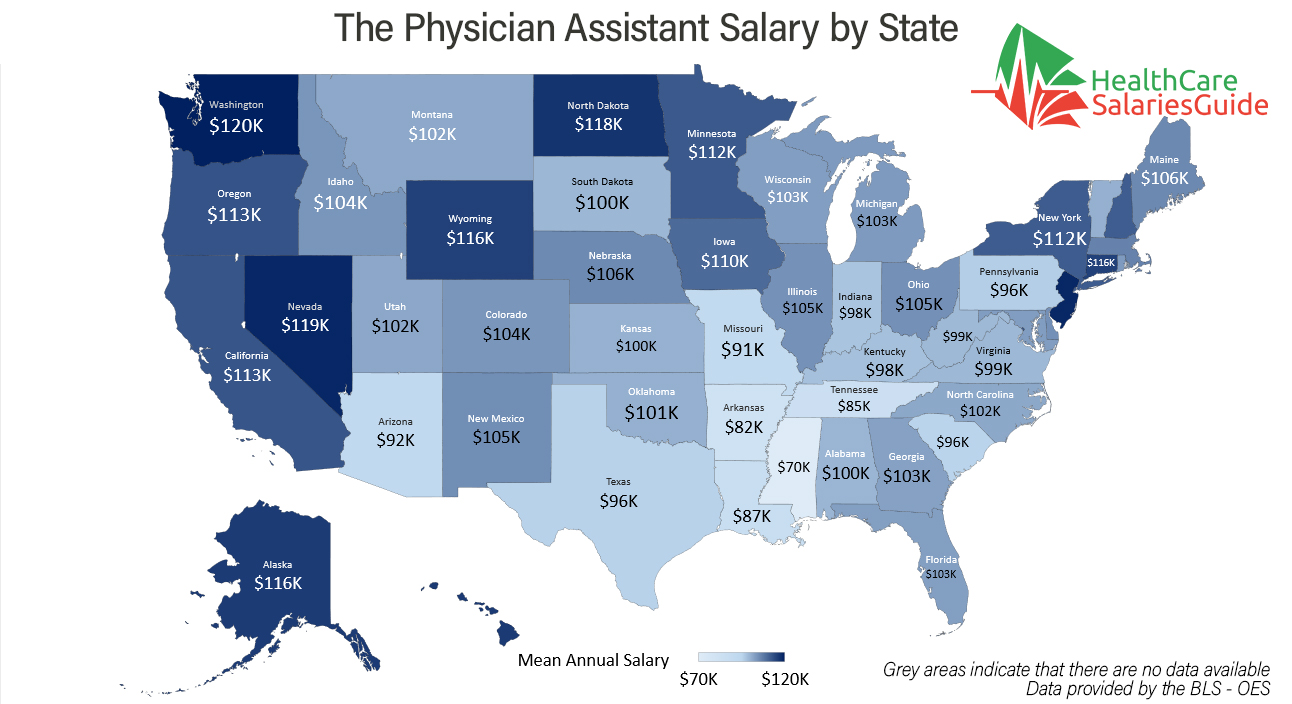 Physician Assistant Salary Guide in 2018